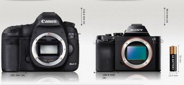 dslr ve aynasız fotograf makinesi boyutları